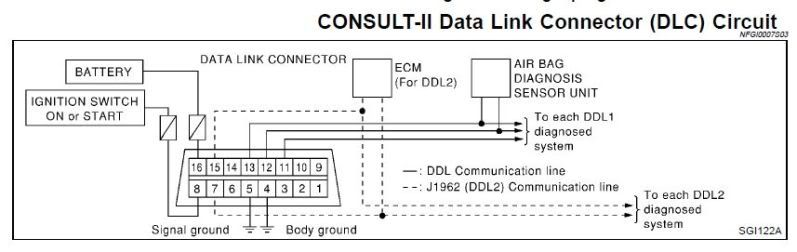2009 Altima Data Link Dtc Wiring Diagram on