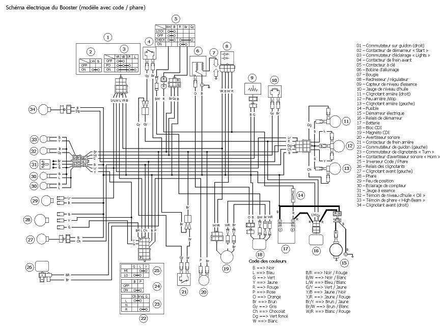 Aprilia Scarabeo 500 Wiring Diagram