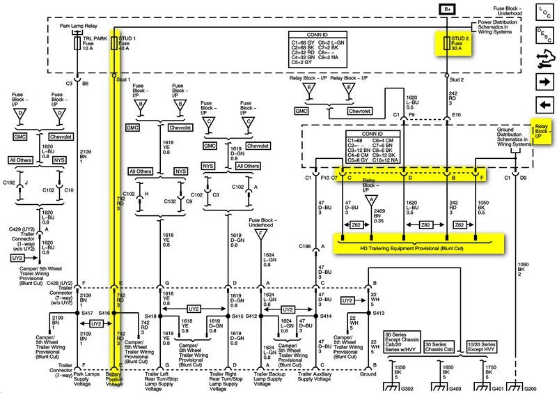 diagram] 2005 chevy silverado 2500hd trailer wiring diagram full version hd  quality wiring diagram - avcu118schematic283.restaurantlerelaisfleuri.fr  avcu118schematic283.restaurantlerelaisfleuri.fr