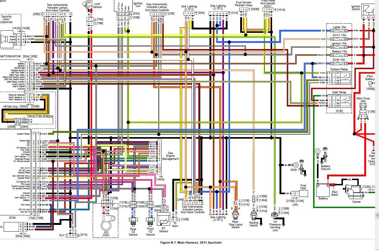 harley wiring diagrams - wiring diagram export free-remark -  free-remark.congressosifo2018.it  congressosifo2018.it