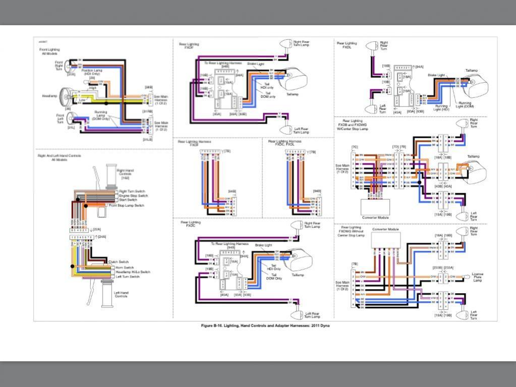 Harley Davidson Flstf Wiring Diagram on