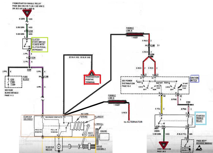 200sx Ignition Wiring Diagram