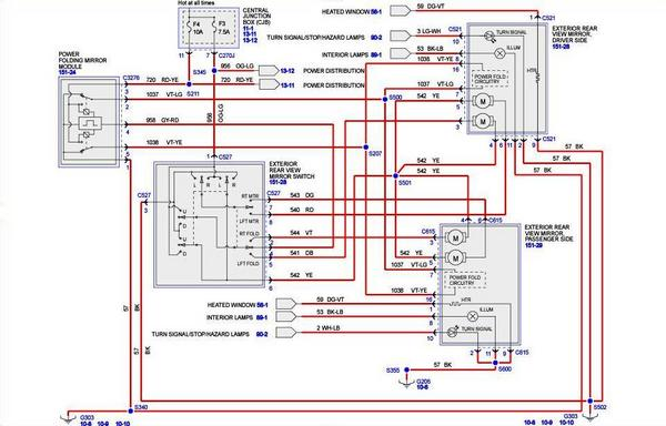 2010 Ford F 150 Mirror Wiring Diagram Wiring Diagram Appearance A Appearance A Saleebalocchi It