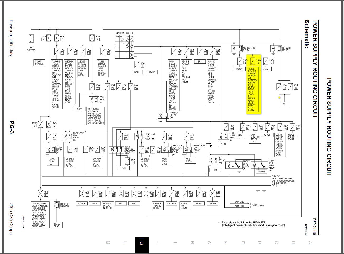 2012 M6 E93 Seat Wiring Diagram