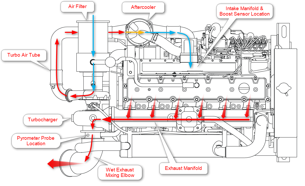 on 90 hp mercury outboard wiring diagram command trust