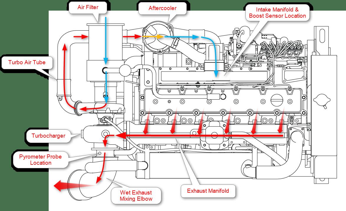 DIAGRAM] 1996 Skeeter Wiring Diagram FULL Version HD Quality Wiring Diagram  - CDF1CAASSEMBLY.AGENDA21-CLUSES.FRcdf1caassembly.agenda21-cluses.fr