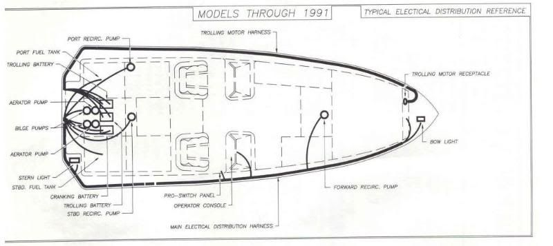 2012 Skeeter Boat Wiring Diagram