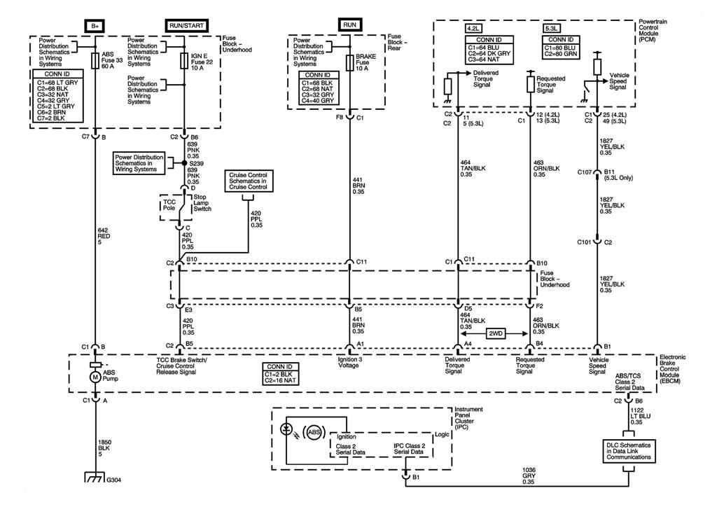 Chevrolet Captiva 2013 Wiring Diagram