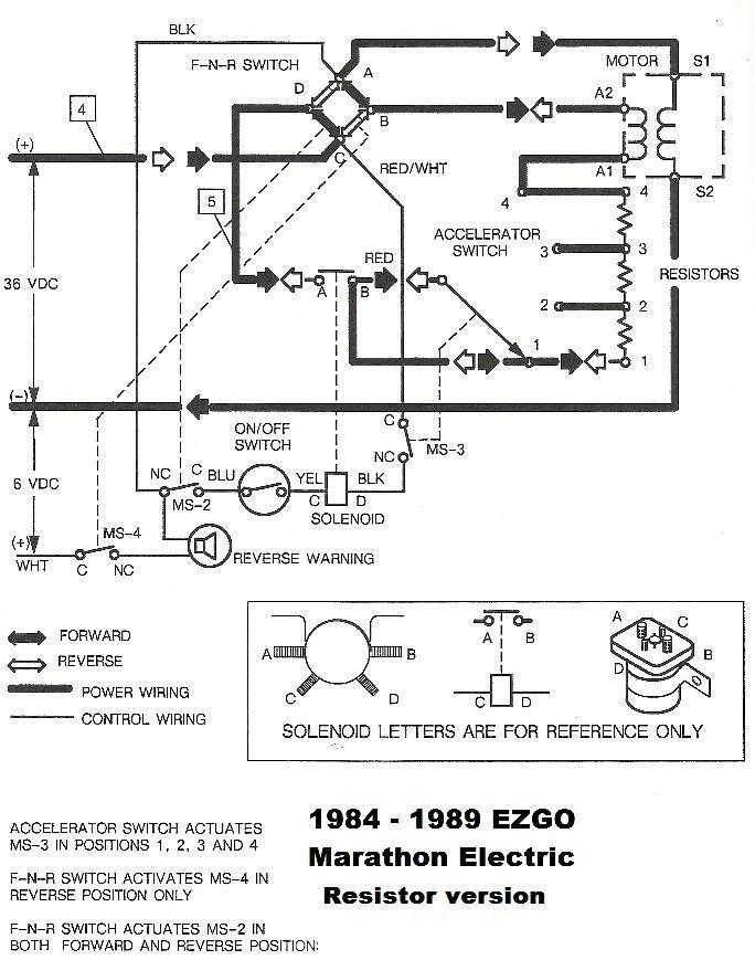 Ezgo Rxv Diagram