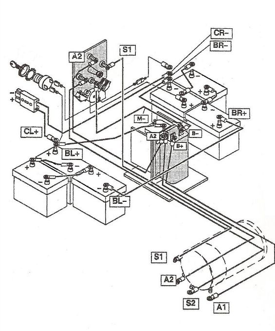 2014 Ezgo Rxv Gas Wiring Diagram