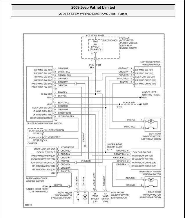 Window Switch Wiring Diagram Jeep Compass - Wiring Diagrams Name  fuss-global - fuss-global.illabirintodellacreativita.it | Window Switch Wiring Diagram Jeep Compass |  | fuss-global.illabirintodellacreativita.it