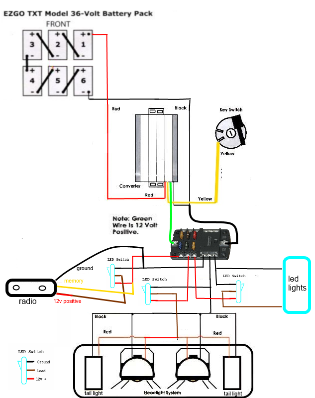 2012 Ez Go 48 Volt Wiring Diagram Diagram Base Website Wiring
