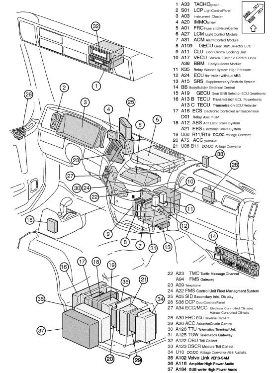 Ram Light Wiring Diagram Additionally Dodge Ram Ecm Wiring Diagram