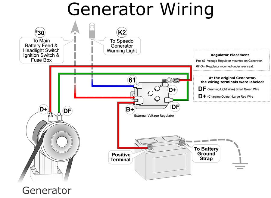 2110703 Generator Control Panel Wiring Diagram