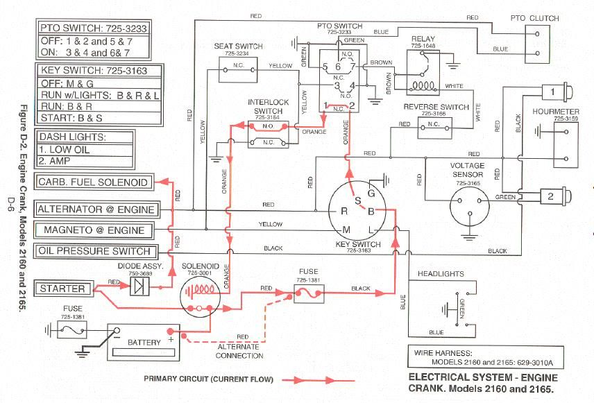2166 cub cadet wiring diagram cub cadet wiring diagram 2166 2166 cub cadet pto switch wiring diagram