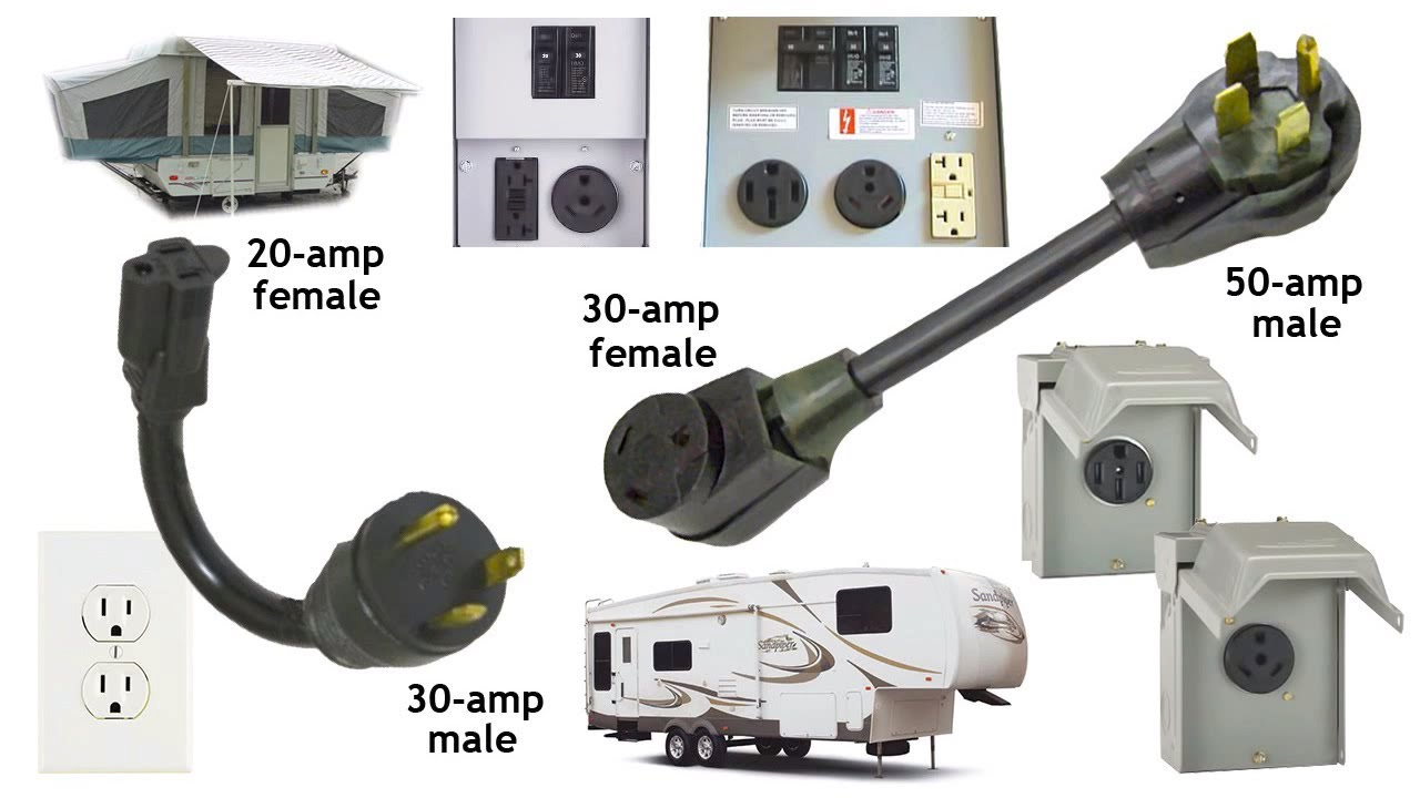 220 Volt Plug Wiring Diagram For Airstream Camper