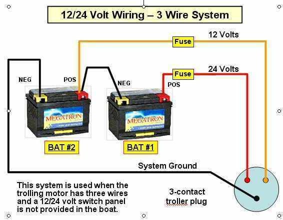 24 Volt Minn Kota Wiring Diagram  Wire Minn Kota Wiring Diagram on