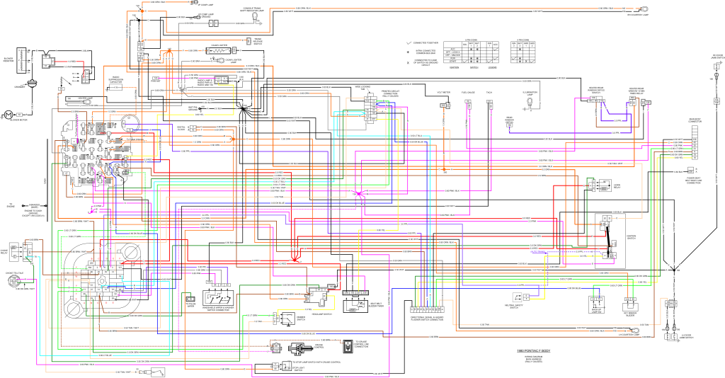 wiring diagram 1979 pontiac firebird trans am wiring diagram hecho