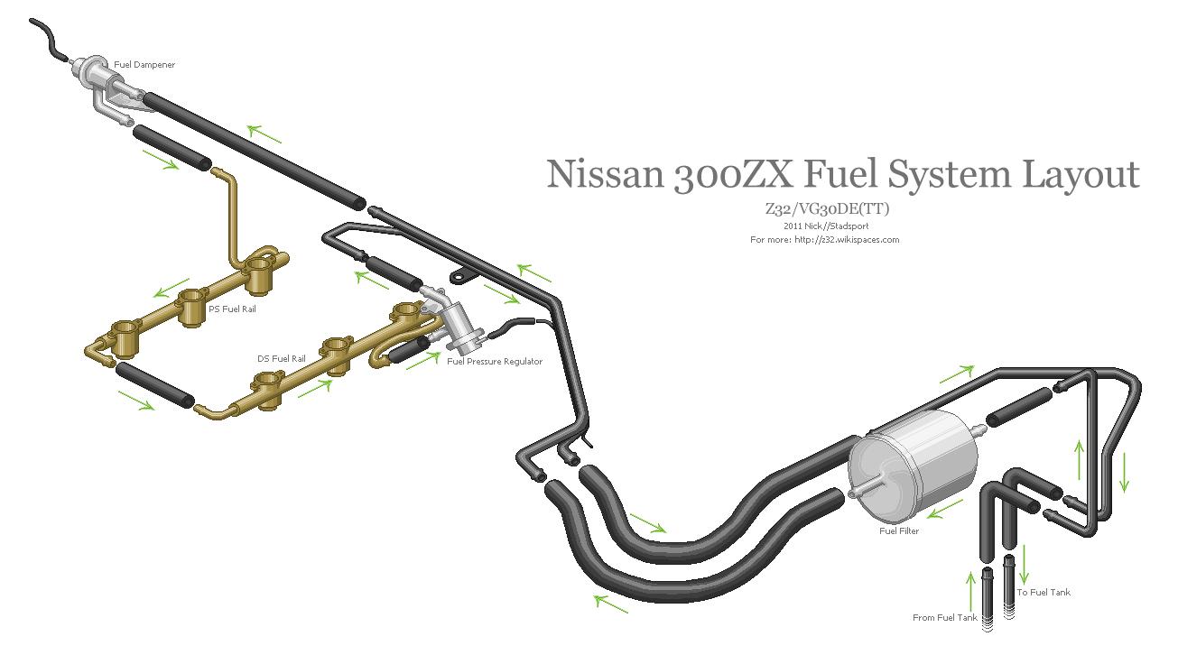 Nissan 300zx Lights Wiring Diagram