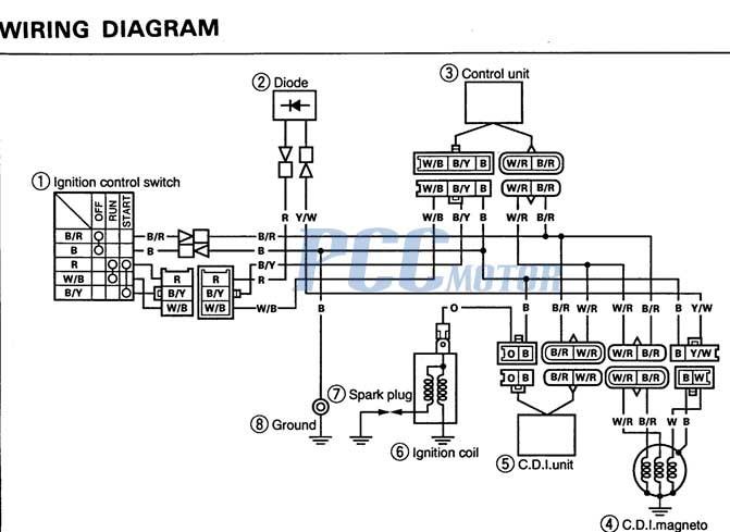 32900 Hm8102 Wiring Diagram Edgetek