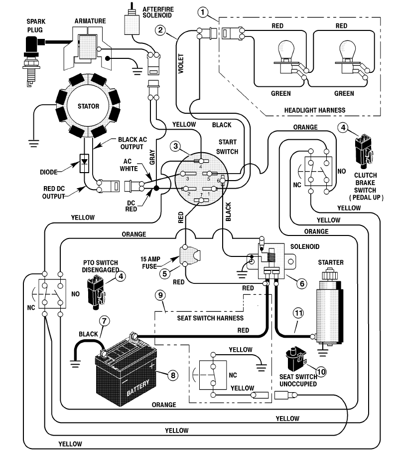 3 5 Hp Briggs And Stratton Ignition Coil Wiring Diagram