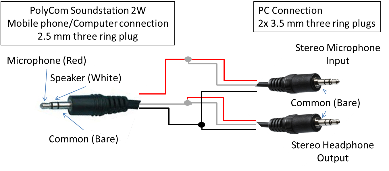 Trs Connector Wiring