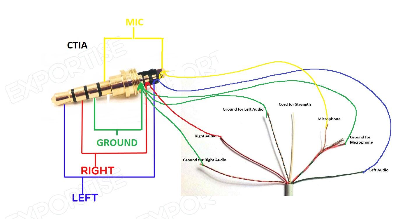 Xlr Microphone Wiring Diagram Shure on