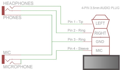 3 5mm To Xlr Microphone Wiring Diagram. . Wiring Diagram Xlr Microphone Wiring Diagram Plug on