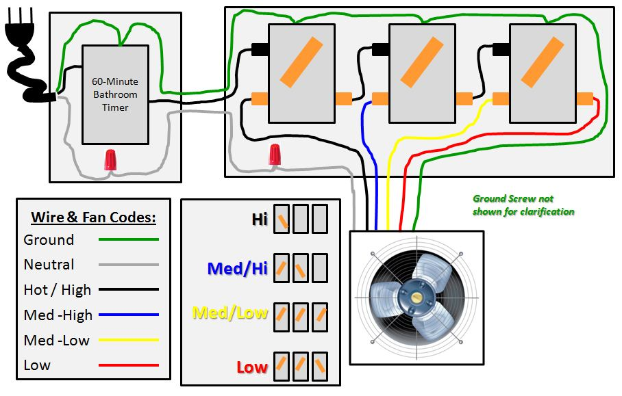 4 Position 3 Speed Fan Selector Rotary Switch Wiring Diagram