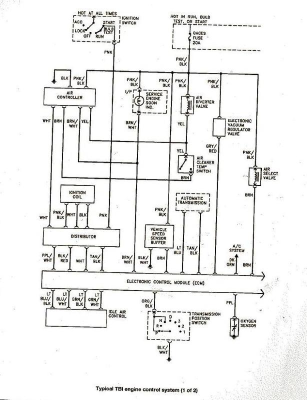 Diagram Gm Tbi Diagram Full Version Hd Quality Tbi Diagram Diagramslue Unbroken Ilfilm It