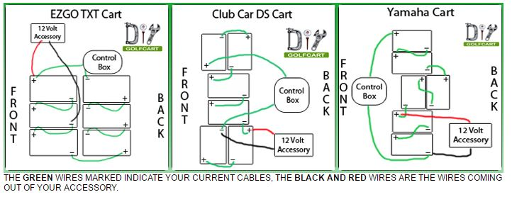 48 Volt Club Car Golf Cart Battery Wiring Diagram from schematron.org