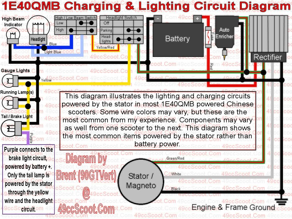 Lifan 125 Wiring Diagram Moreover Engine Kill Switch Wiring Diagram