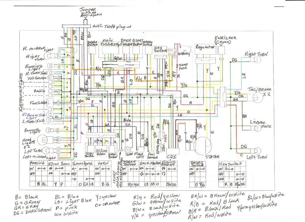 49cc Cdi Wiring Diagramrhschematronorg: 49cc Scooter Wiring Diagram At Gmaili.net
