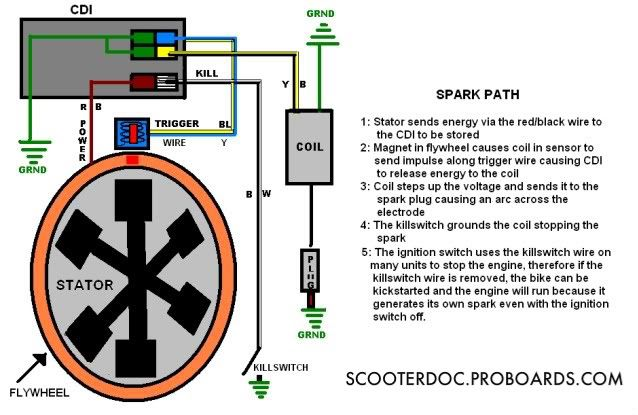 6 Pin Cdi Wiring Diagram Ac Tao. 3 Position Toggle Switch ... Ac Dc Cdi Wiring Diagram on