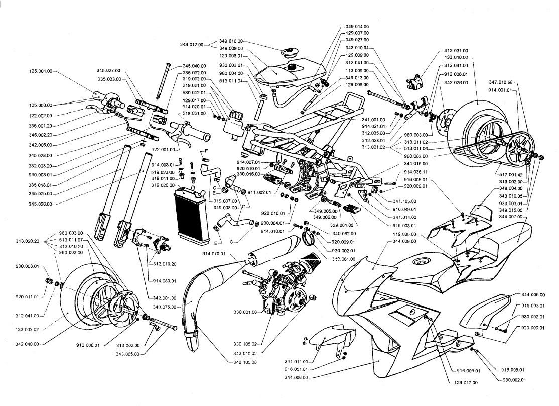 Razor Mini Bike Wiring Diagram