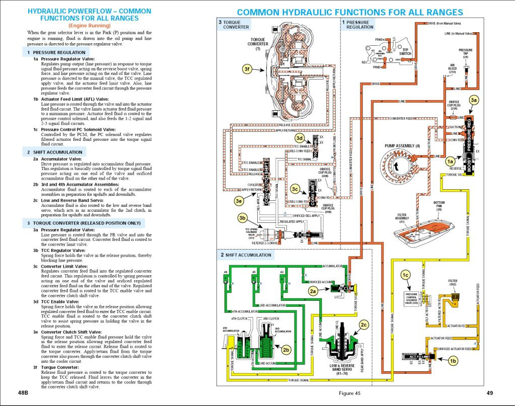 Switch Wiring Diagram On 4l60e Transmission Wiring Connector Diagram