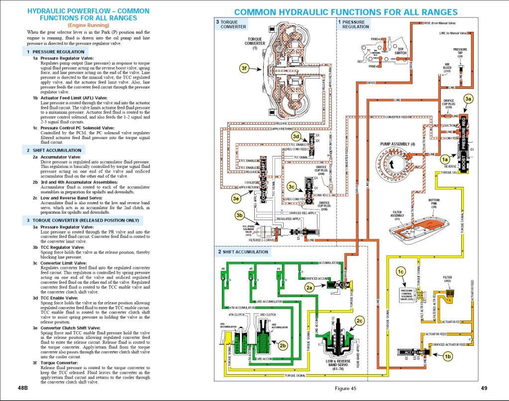 4l60 Transmission Wiring Diagram