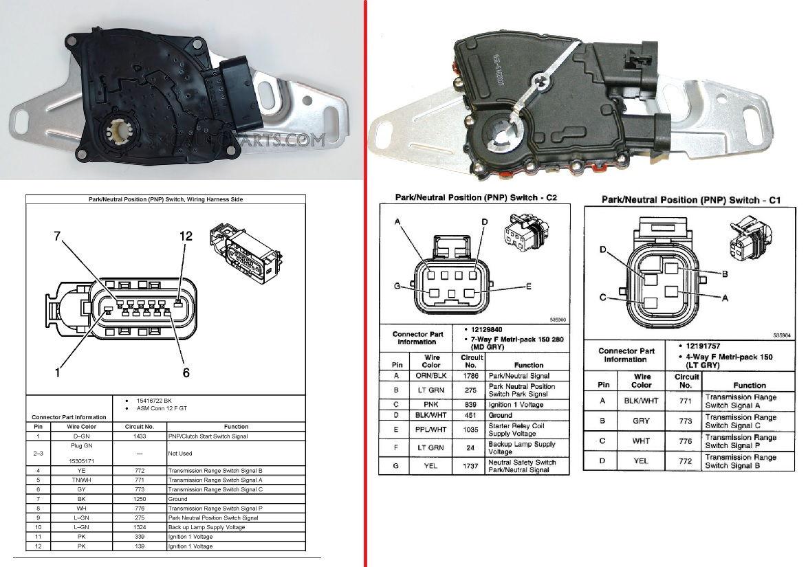 4l60e Transmission Wiring Plug