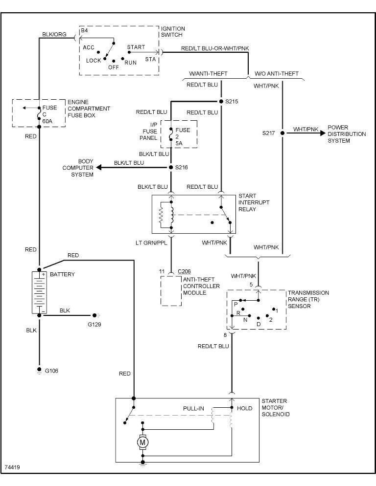 Location Gm Neutral Safety Switch Wiring Diagram from schematron.org