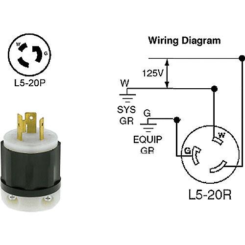 50 Amp Hubbell Twist Lock Plug Wiring Diagram  Amp Receptacle Wiring Diagram on 125/250 volt receptacle wiring diagram, nema 5-20r receptacle wiring diagram, 3 phase receptacle wiring diagram, nema 6-20r receptacle wiring diagram, duplex receptacle wiring diagram,