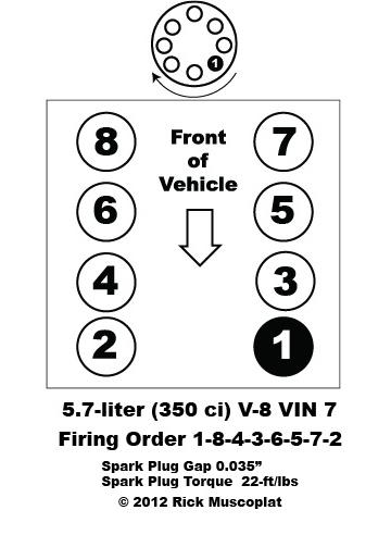 5.7 Hemi Firing Order Diagram Hemi Engine Firing Order Diagram on