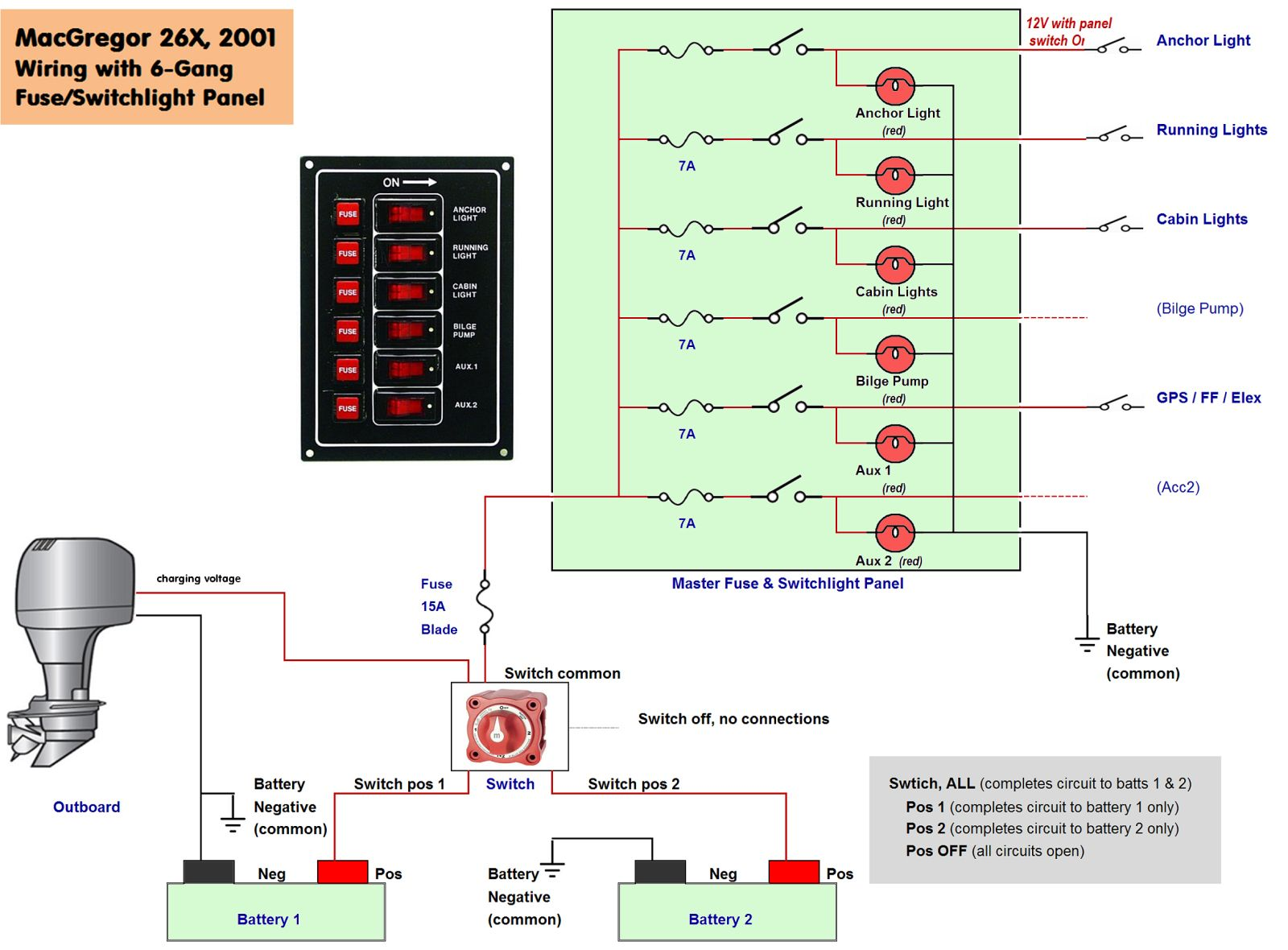 6-pin-dpdt-switch-wiring-diagram-for-navigation-lights-9 Navigation Anchor Light Switch Wiring Diagram on