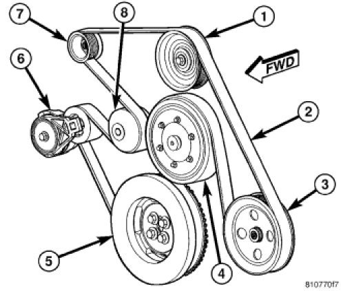 Duramax To 7 Pole Wiring Diagram