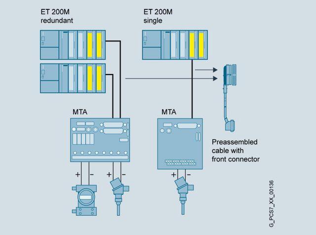 6es7331 7nf00 0ab0 Wiring Diagram