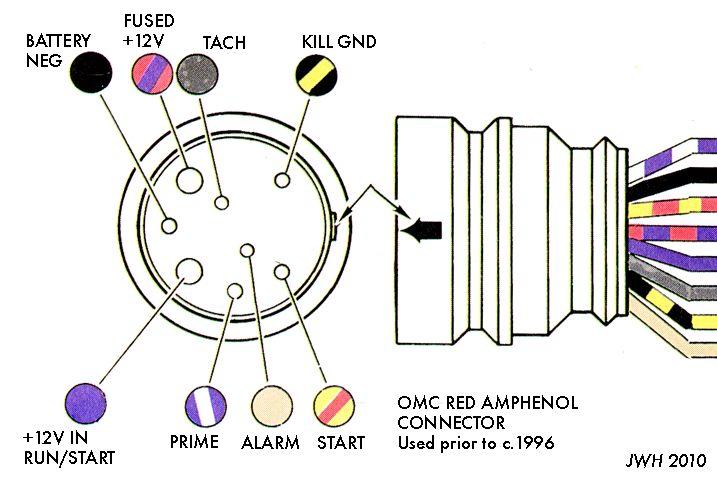 70 Hp Johnson 1988 Wiring To Tachometer Etc Diagram