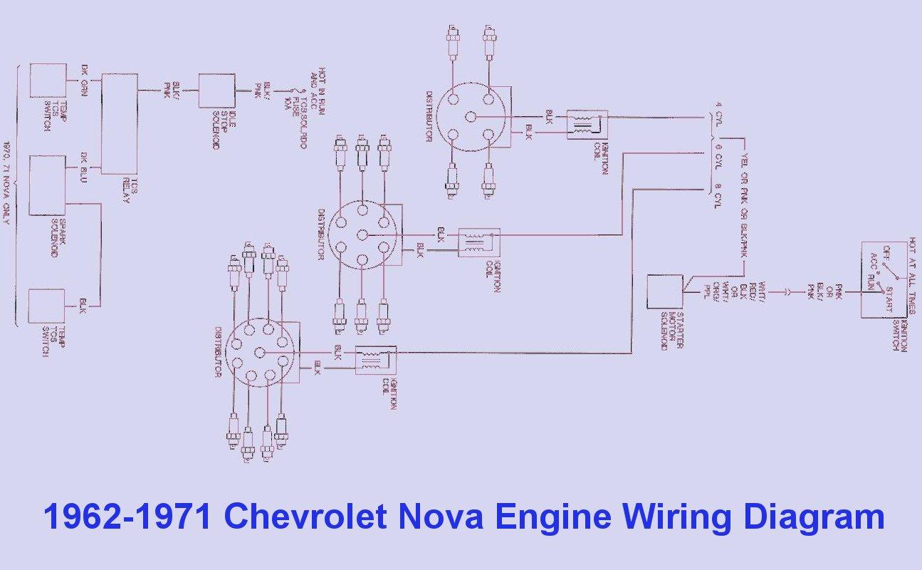71 Roadrunner Wiring Diagram