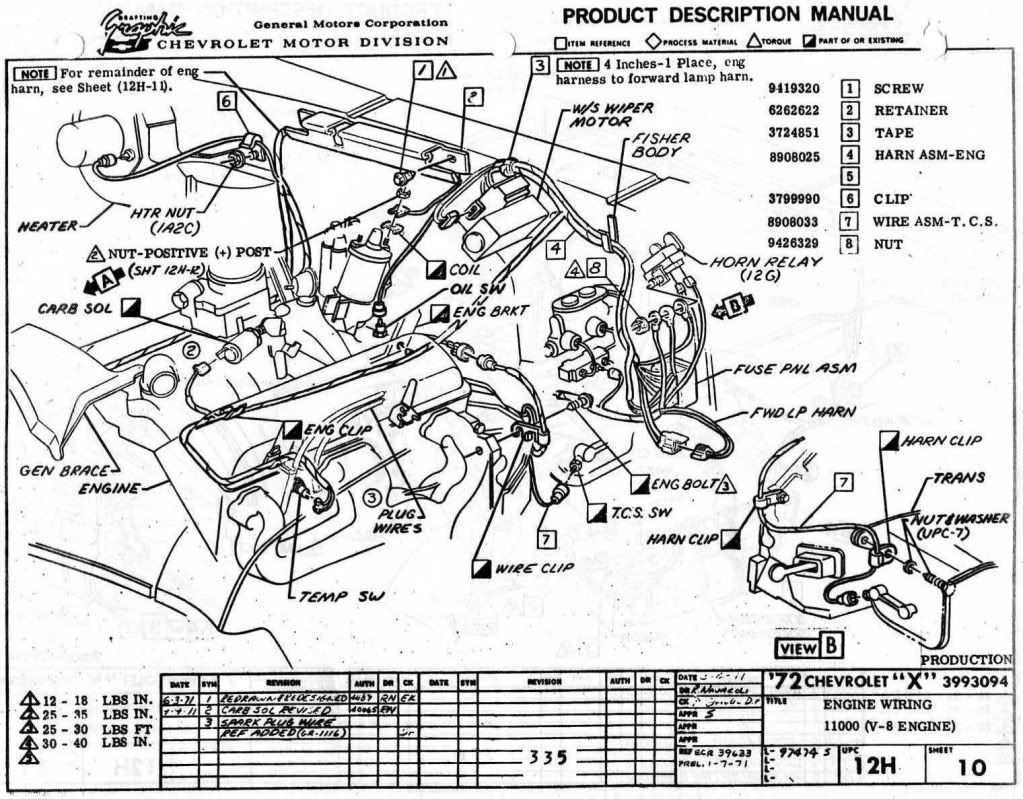 72 Chevy Ignition Switch Wiring Diagram Chevy Truck Underhood Wiring