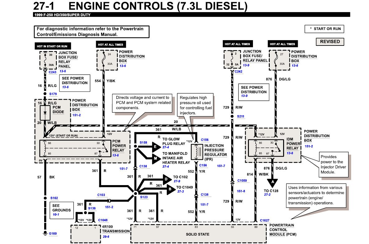 Wiring Ford 7 3l | Wiring Diagram on
