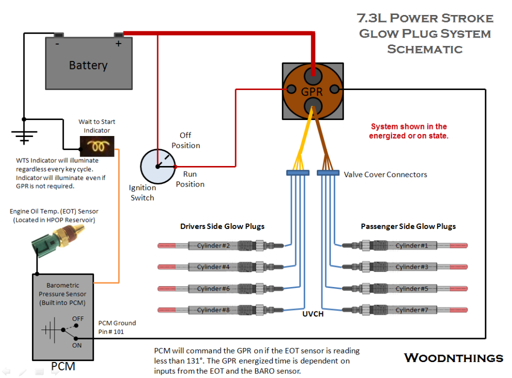 1995 E350 Glow Plug Wiring Harness | Wiring Diagram  L Glow Plug Wiring Diagram on kubota voltage regulator wiring diagram, diesel engine glow plug diagram, 1957 chevy wiring diagram, 1982 6 2 diesel glow control diagram, car stereo amp wiring diagram, 6.0 powerstroke wiring harness diagram, boss snow plow wiring diagram, polaris wiring diagram, 7.3l head diagram, kubota tractor radio wiring diagram, 6.0 powerstroke heater diagram, 7.3l glow plug relay, 1990 ford f-250 7.3 engine diagram, 7.3 powerstroke injector harness diagram, boss audio wiring diagram, 2001 f250 glow plug diagram, ford glow plug diagram, 6.0 powerstroke glow plug diagram, volvo penta alternator wiring diagram, 1979 300d w115 glow plug diagram,