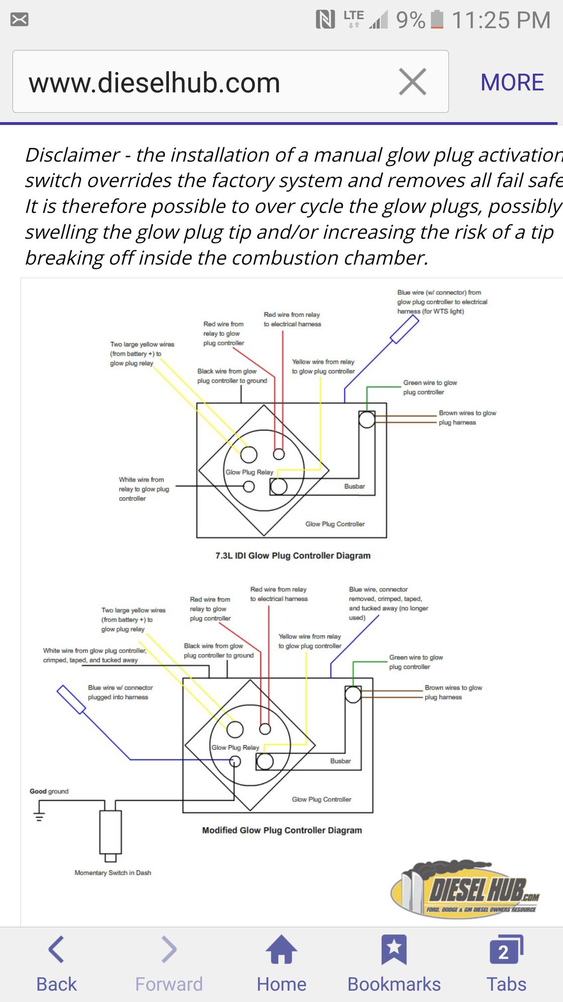 7 3 Idi Wiring Diagram